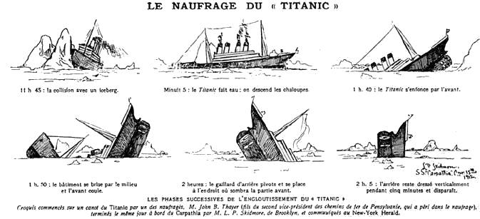 La chronologie du naufrage du titanic - Titanic dessin ...