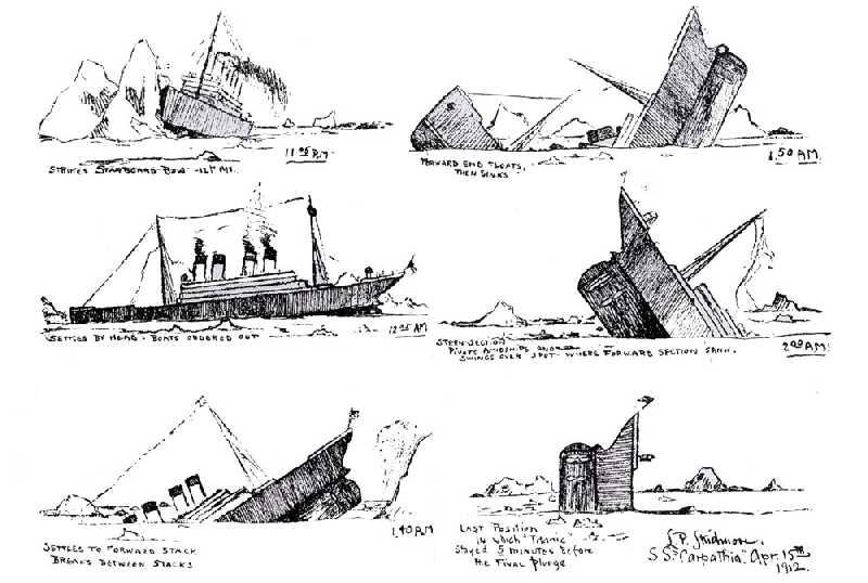 Le Naufrage Du Titanic En Illustrations