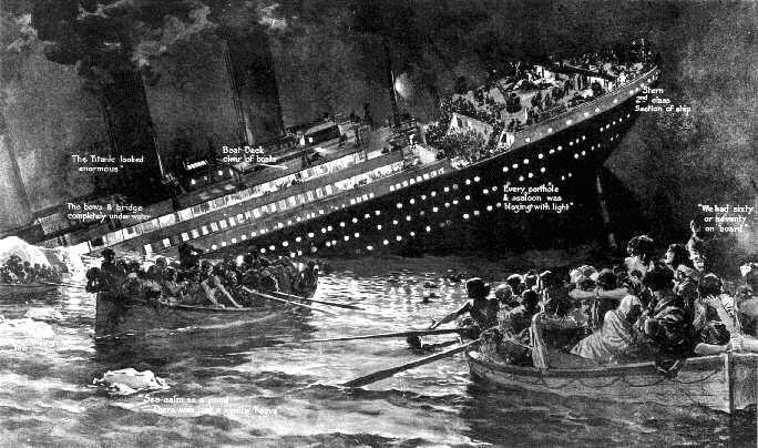 Le naufrage du titanic en illustrations - Dessin du titanic ...